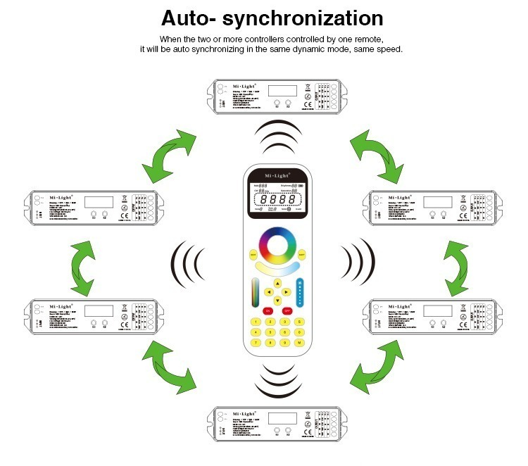auto synchronisation smart lighting milight controller