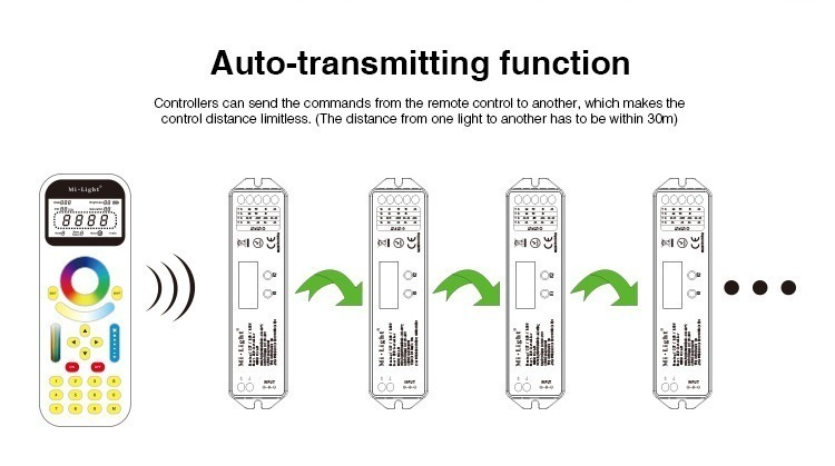 auto-transmitting function controllers milight can send commands from remote controller to another