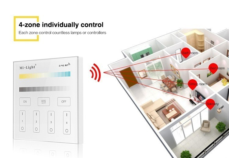 4-zone individual control each zone control countless lamps or controllers limitless LED strip receivers milight