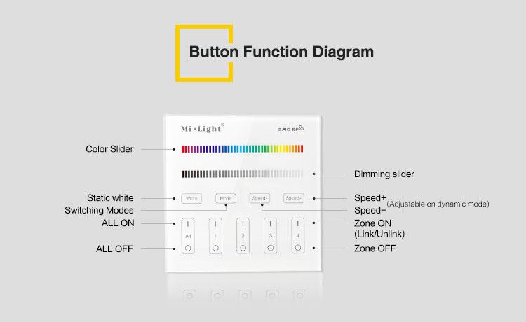 button function diagram milight manual features T3 panel