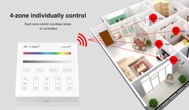 4-zone individual control smart home lighting controller
