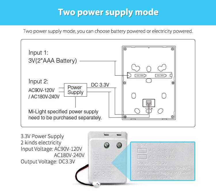B8P white box 230VAC adapter for 8-zone MiLight smart Wi-Fi wall panel remote controller B8