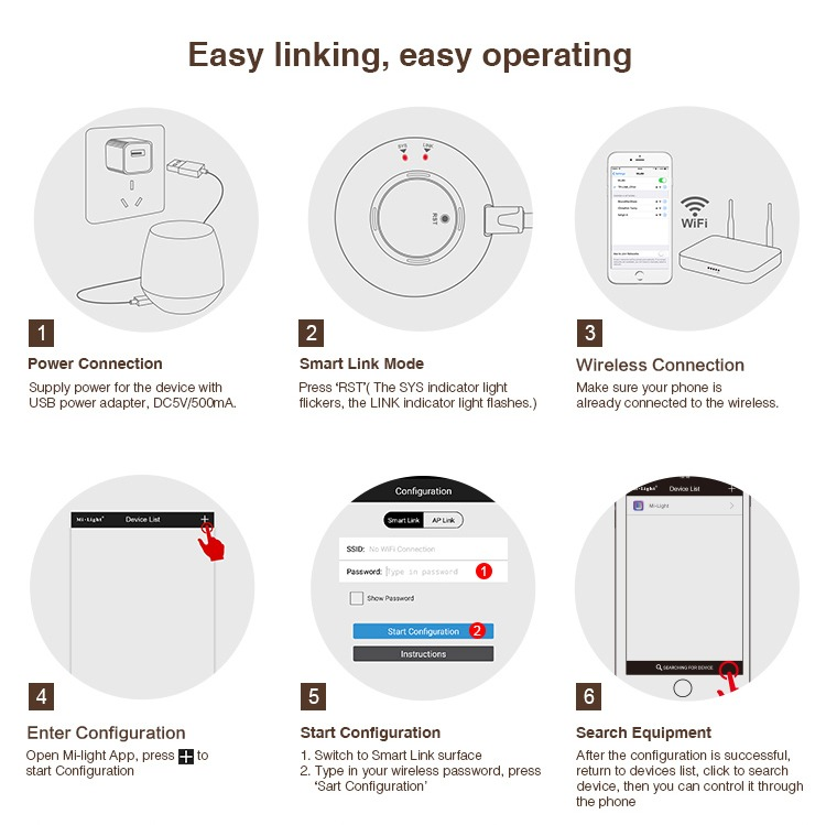 easy linking easy operation Mi-Light smart lighting controller