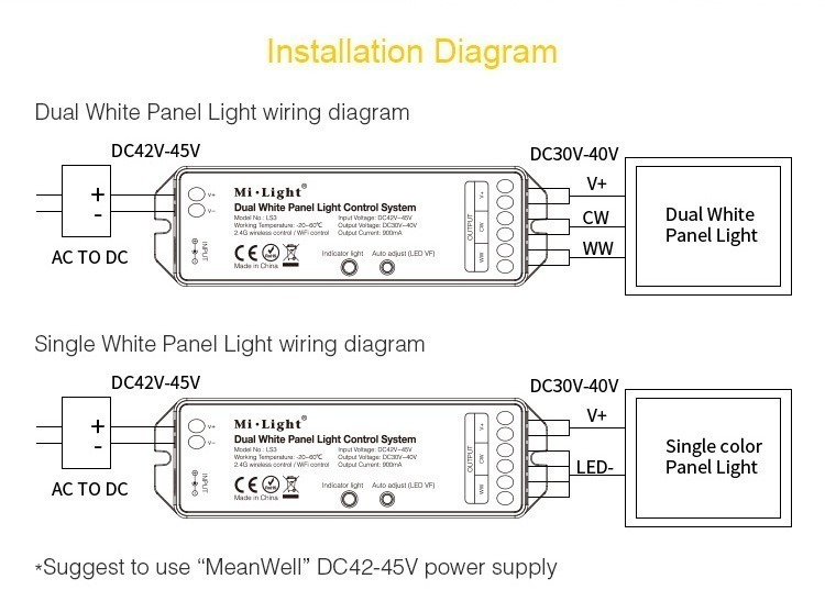 installation diagram how to connect LS3 receivers mi-light manuals
