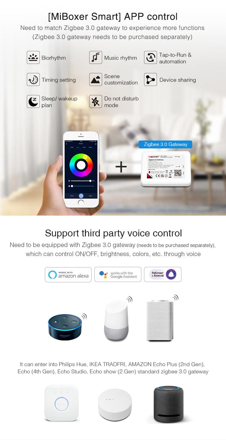 Zigbee spotlight requires hub