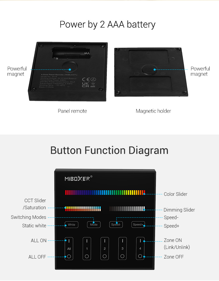 MiBoxer black 4-zone RGB+CCT panel remote B4-B features of the wall panel remote