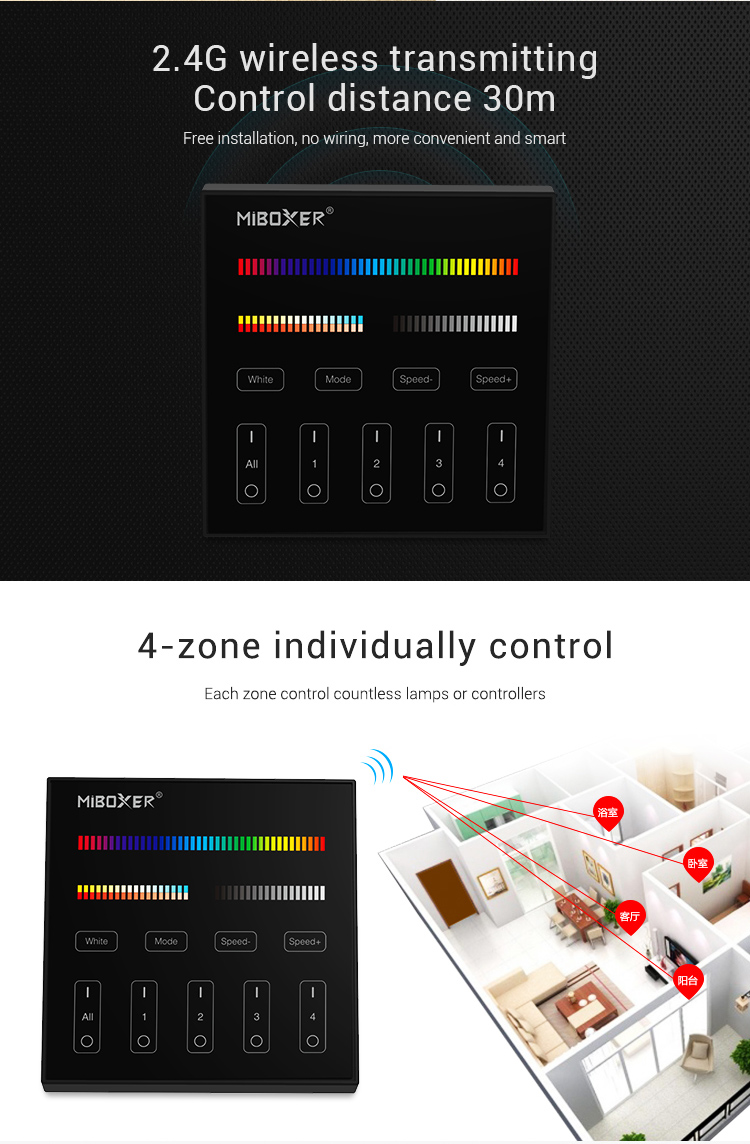 2.4G wireless control black MiBoxer