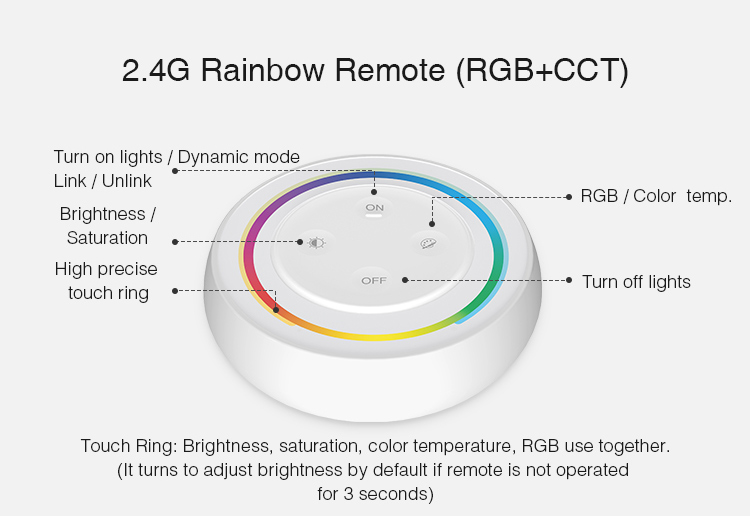 RGBCCT remote compatible with RGBW lighting