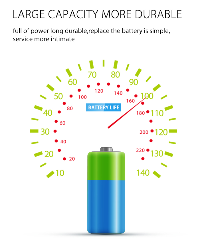 NEO WiFi smart alarm flood sensor large capacity more durable power battery