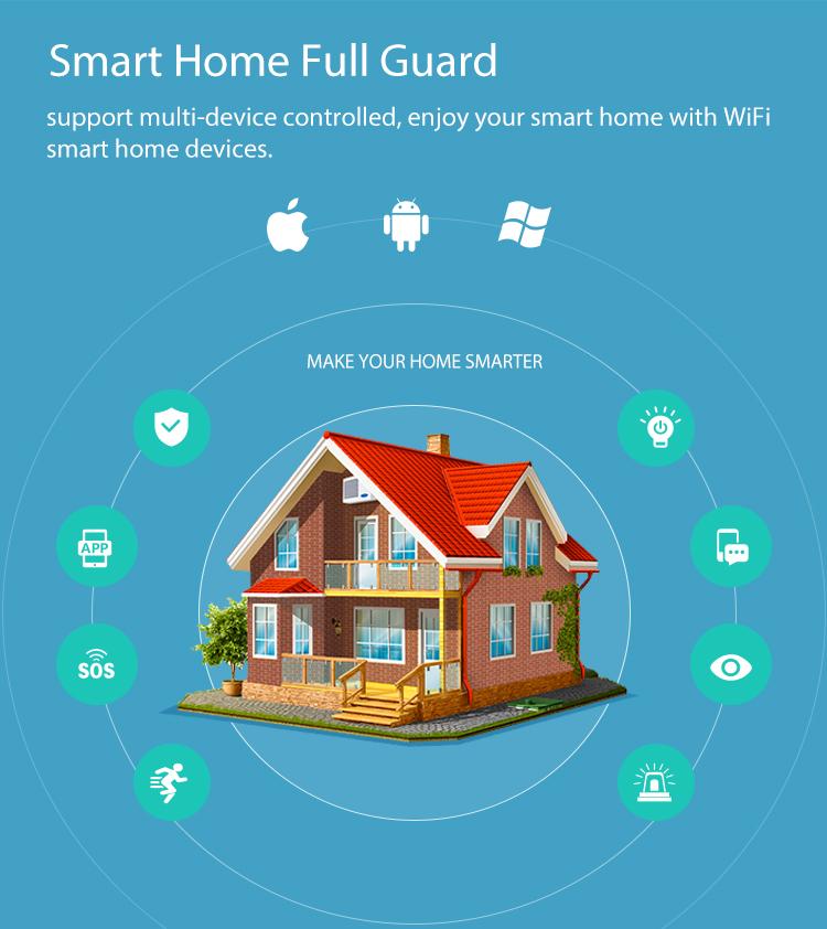 NEO WiFi smart door and window sensor smart home full guard control ios mac windows android