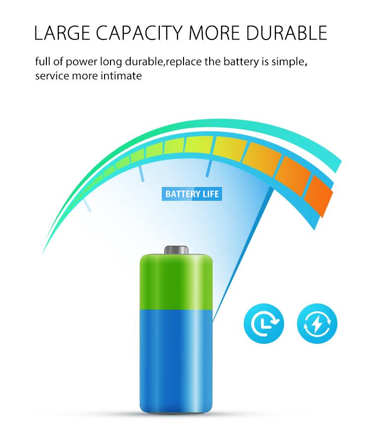 NEO WiFi smart PIR motion sensor large capacity more durable battery life