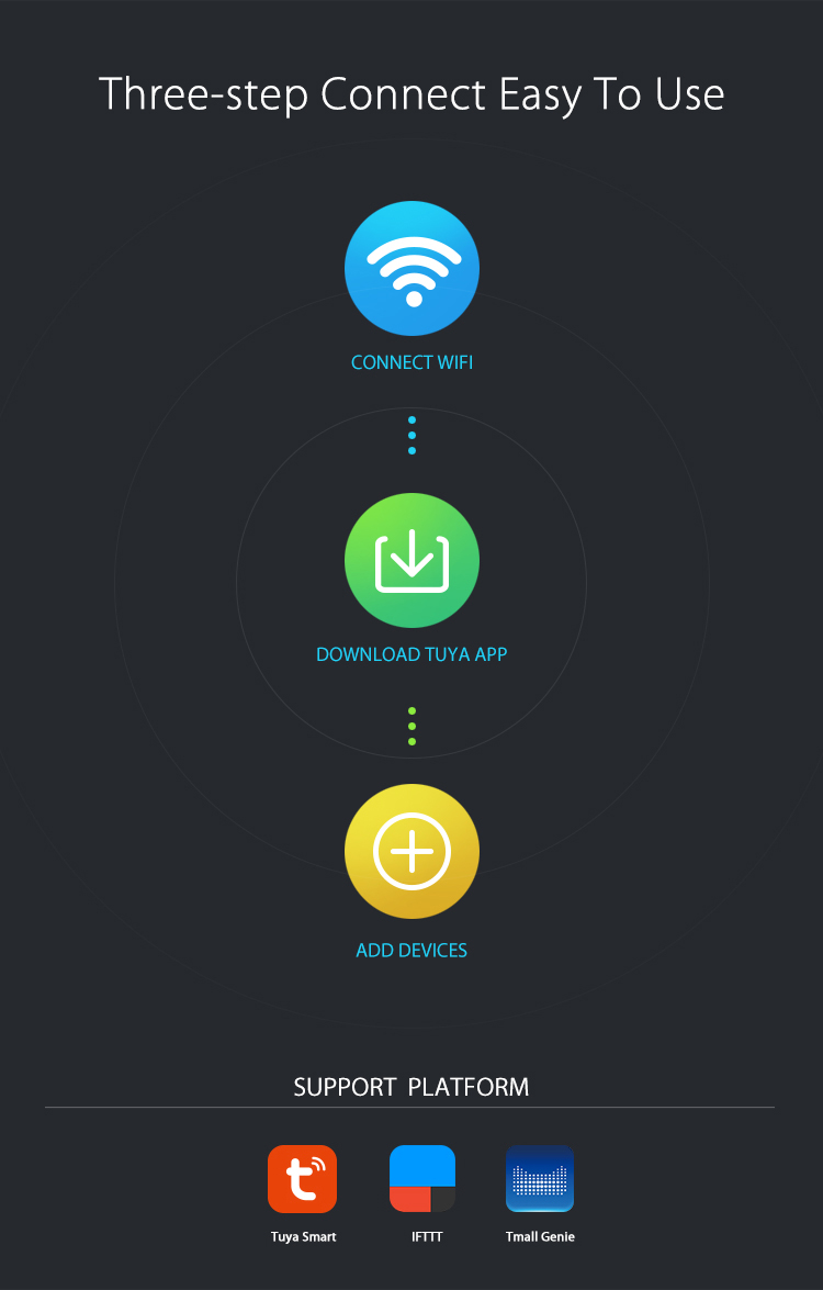 NEO WiFi smart alarm flood sensor three-step connect easy to use Tuya app add device