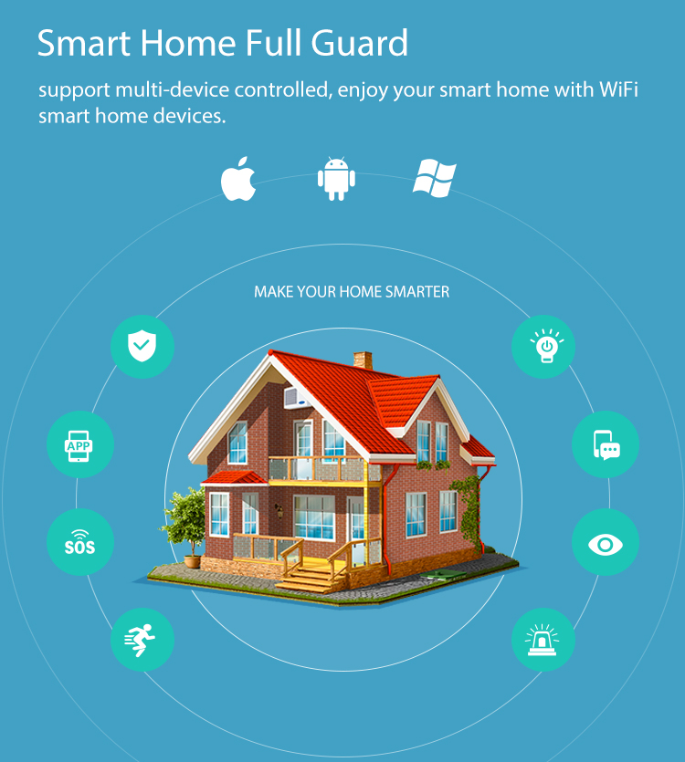 NEO WiFi smart light switch 3 gangs smart home full guard iOS Android Windows