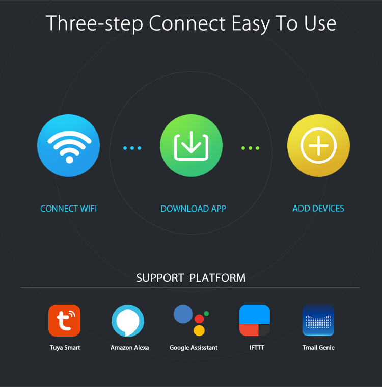 three step connect easy to use connect wifi download app add device tuya amazon alexa google assistant ifttt tmall genie