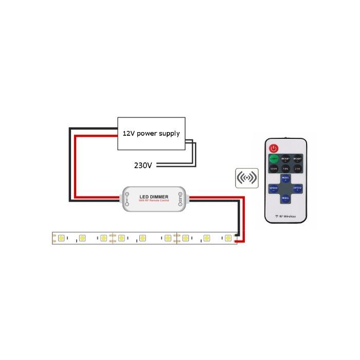 Mini RF remote controller single colour LED strip ID-2084