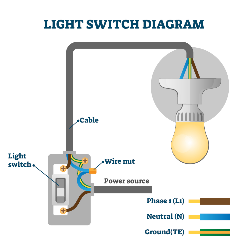 How To Wire A Light Switch Future House Store