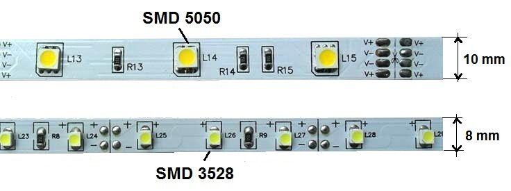 width of a flexible LED strip light