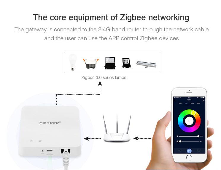 Zigbee hub