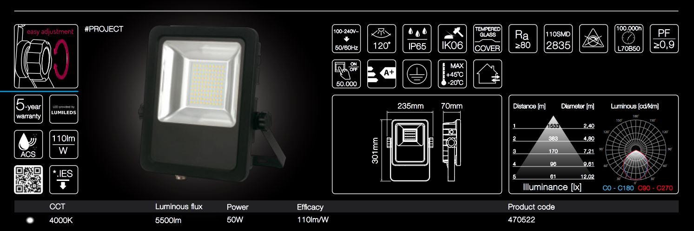 50W LED line® PROJECT floodlights 110lm per Watt neutral white IP65