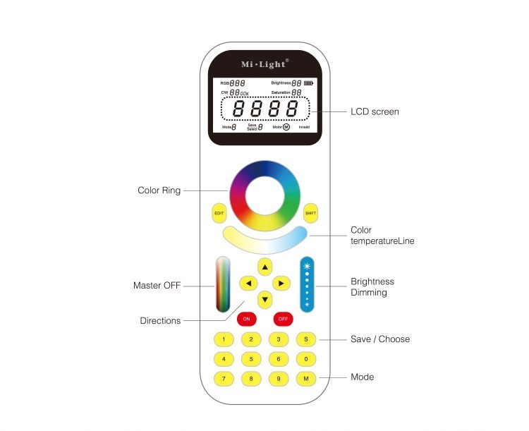 Mi-Light 2.4GHz remote control for LED track light FUT090 hand held functions
