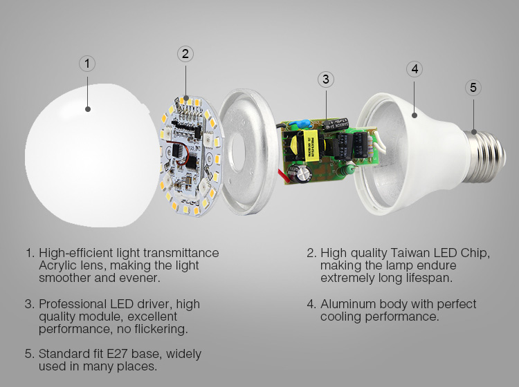 high efficient light acrylic lens professional LED driver high quality module standard fit E27 taiwan LED chips long lifespan