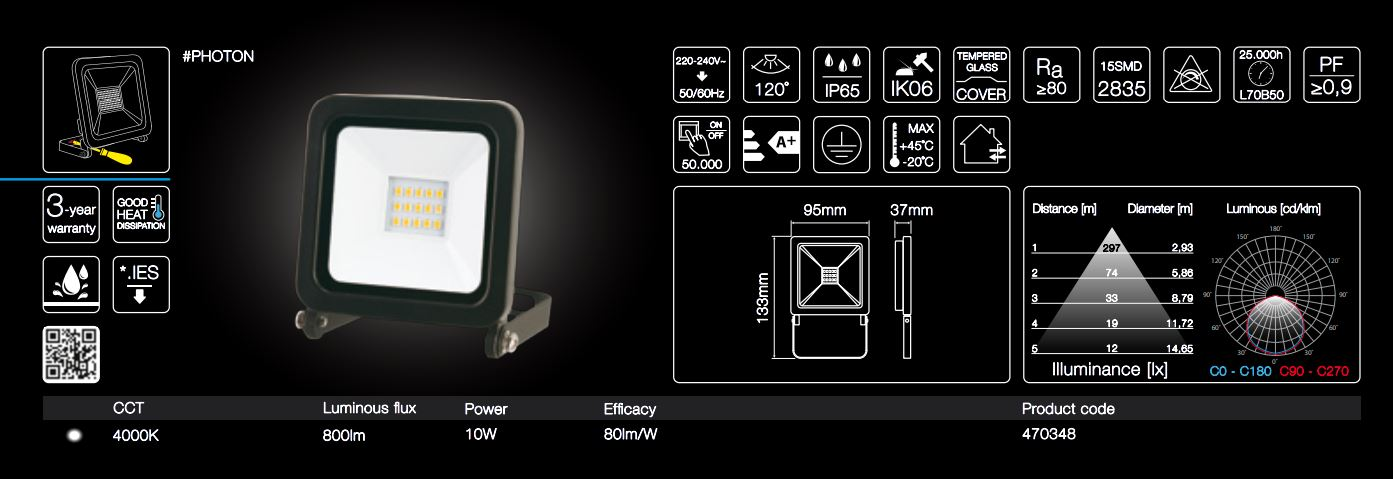 LED line® PHOTON floodlights neutral white IP65 10W outdoor light