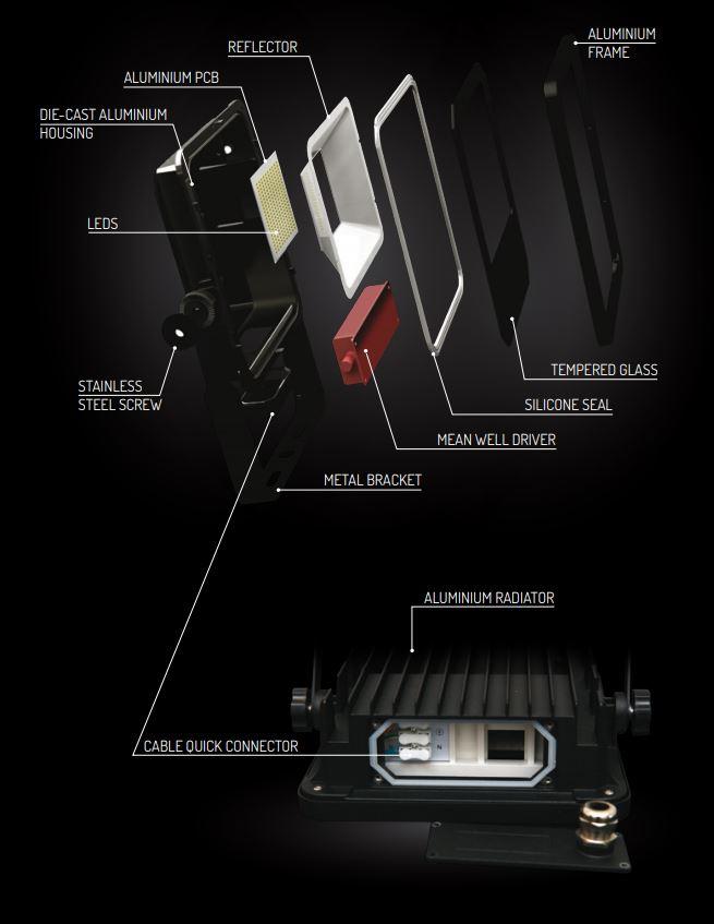 PROJECT floodlights casing unit built aluminium body