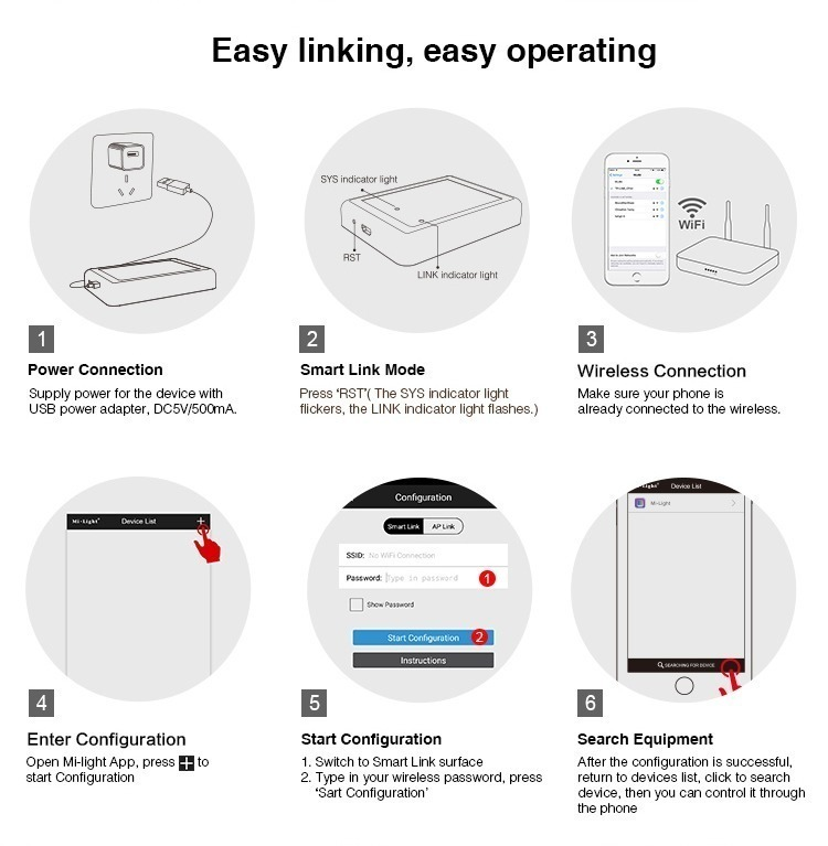 easy linking easy operating wireless connection smart link mode WiFi iBox LED lights