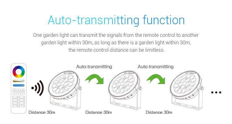 Mi-Light 25W RGB+CCT smart LED garden lamp FUTC05 - auto-retransmission