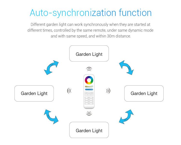 Mi-Light 25W RGB+CCT smart LED garden lamp FUTC05 - auto-sync