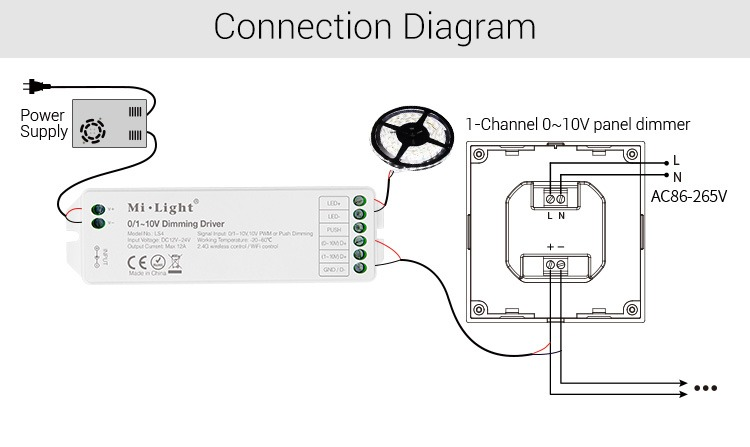 Mi-Light 1-channel 0~10V panel dimmer L1 connection diagram for a wall panel