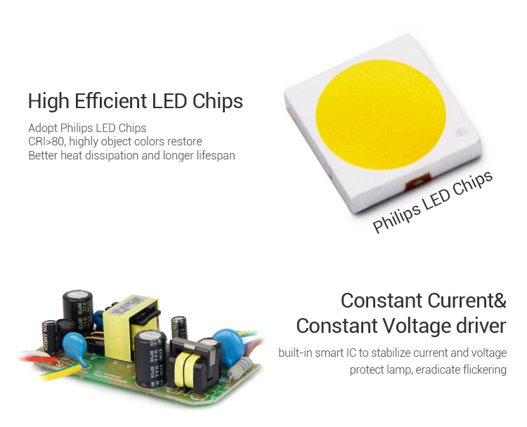 high-quality LED chip power supply built-in mains powered