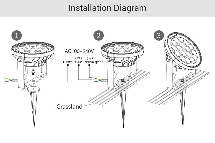 Mi-Light smart garden lamp installation diagram