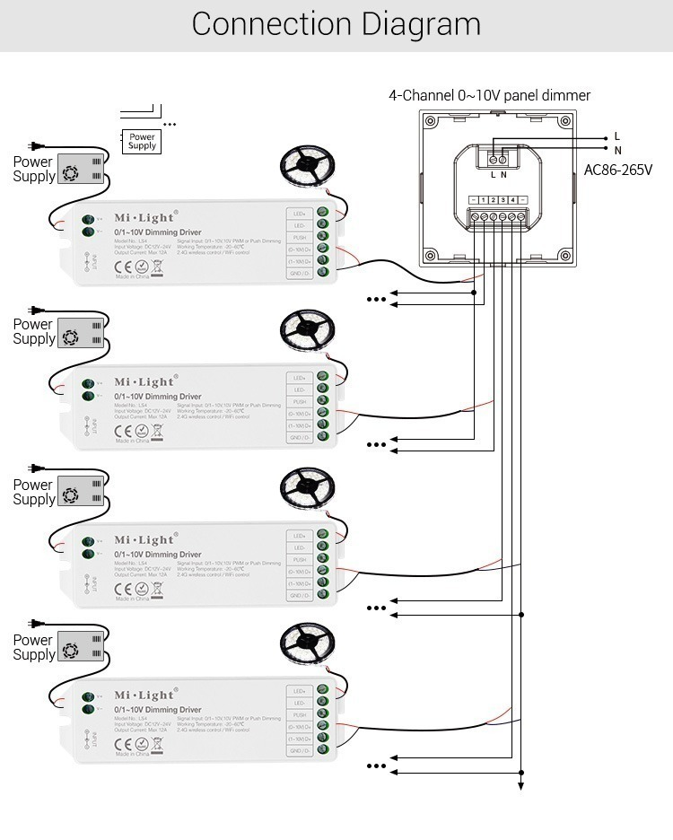 Mi-Light 4-channel 0~10V panel dimmer L4 connection diagram wall panel
