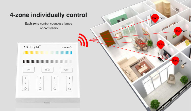 LED lights control has never been easier with the milight B2 wall panel you will be able to switch the lights on and off change the brightness and adjust the colour temperature Kelvins