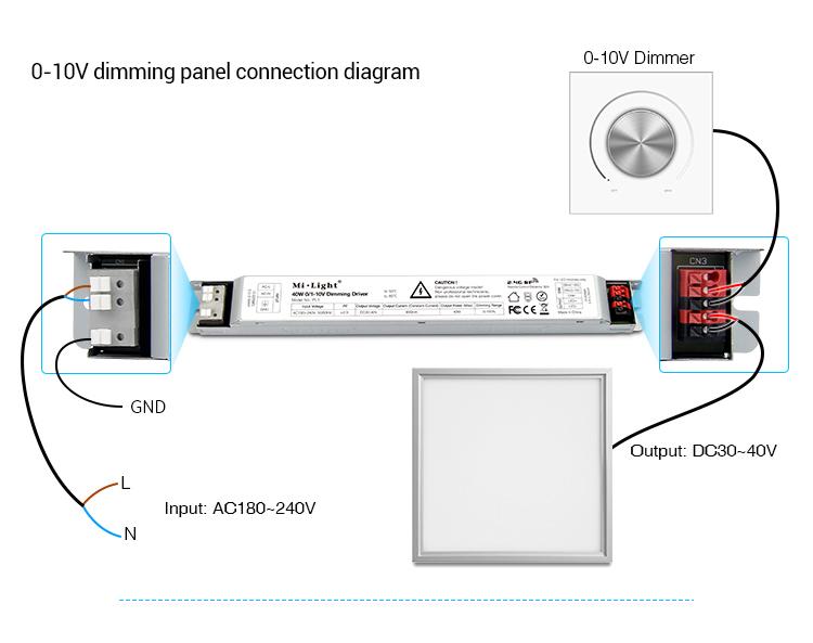 Mi-Light 40W 01~10V dimming driver PL1 0-10V dimmer