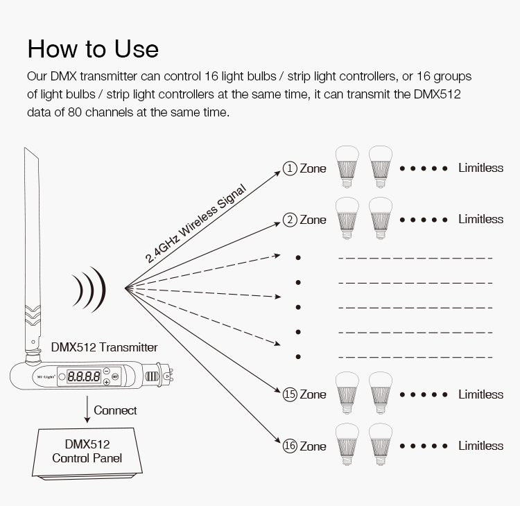 Mi-Light 9W DMX512 RGB+CCT LED light bulb FUTD04 how to use and connect