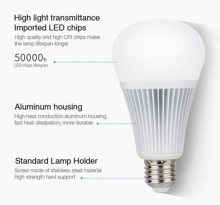 aluminium housing Mi-Light 9W DMX512 RGB+CCT LED light bulb FUTD04 LED chips