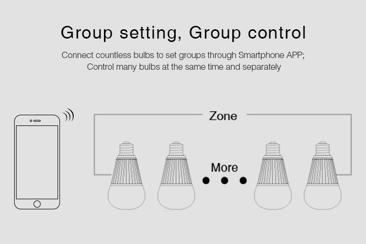 group settings group control unlimited zones smartphone app