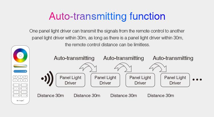 Mi-Light 40W RGB+CCT panel light driver PL5 - transmission