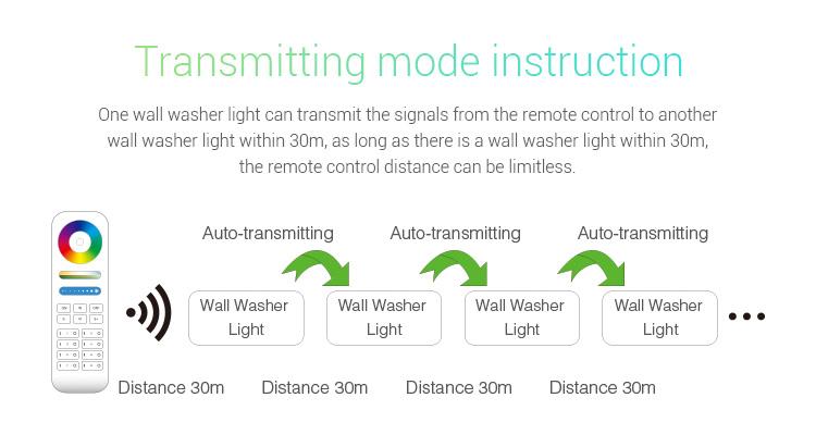 Mi-Light 48W RGB+CCT LED wall washer light RL2-48 transmitting auto