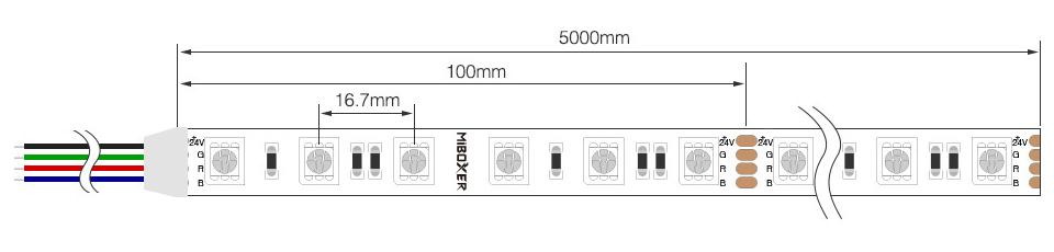 24V RGB LED strip specification
