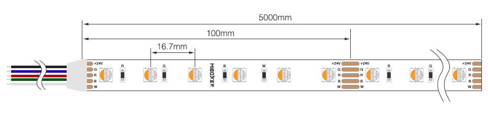 MiBoxer RGBW LED strip size