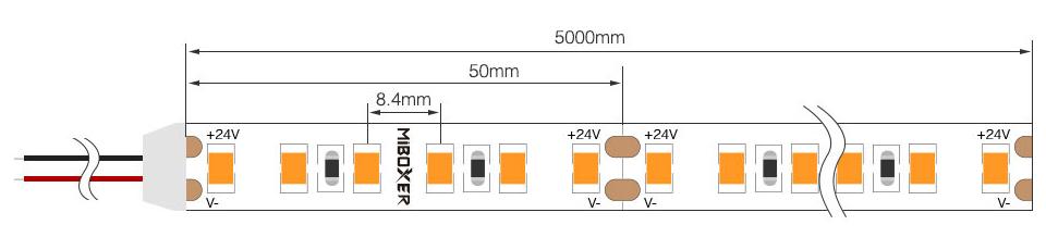 single colour warm white and neutral white MiBoxer LED strip