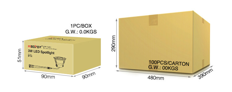MiBoxer 3W RGB LED spotlight SL3-12 trade account UK sell buy online