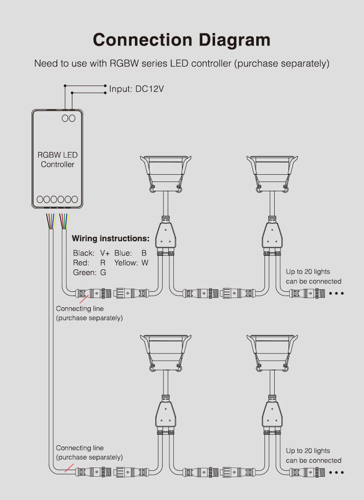 SL4-12 Miboxer spotlight connection diagram