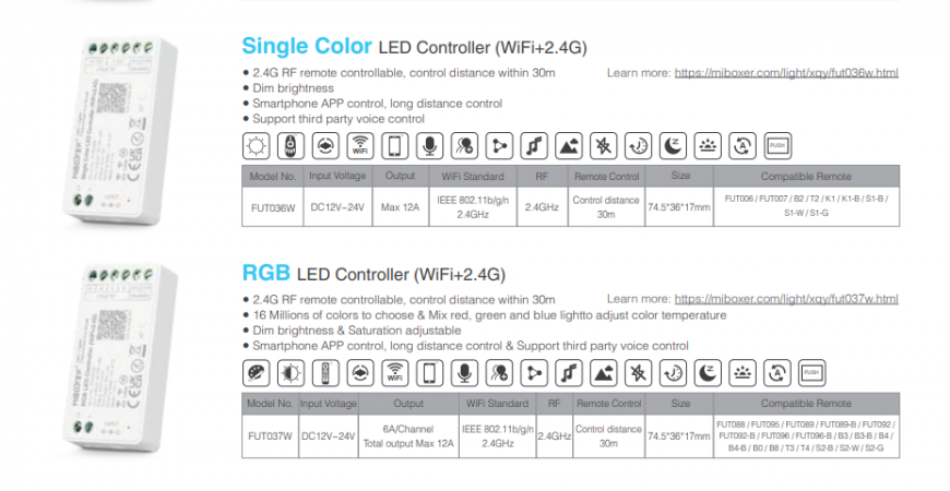 How to calculate LED controller output?