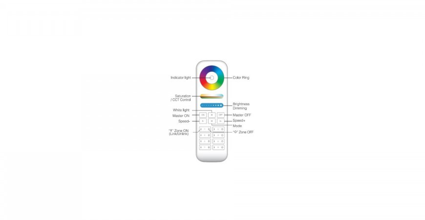 Come and meet our RGB+CCT remote controller