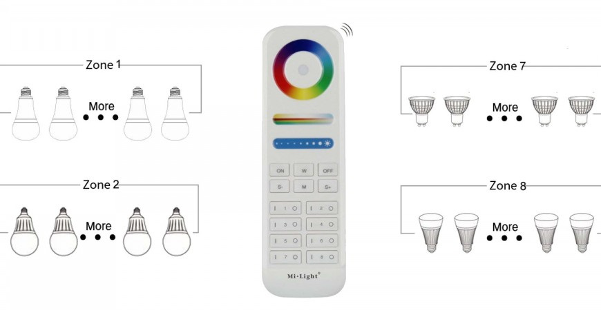 How to sync Mi-Light controllers and bulbs with remote control?