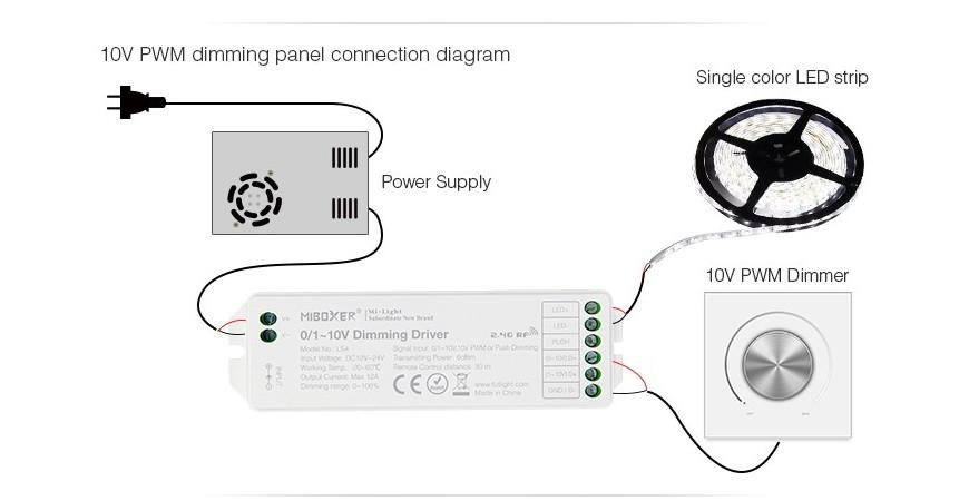 PWM control - rectangular pulse duty factor in LED lighting